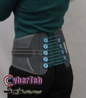 Back Brace System